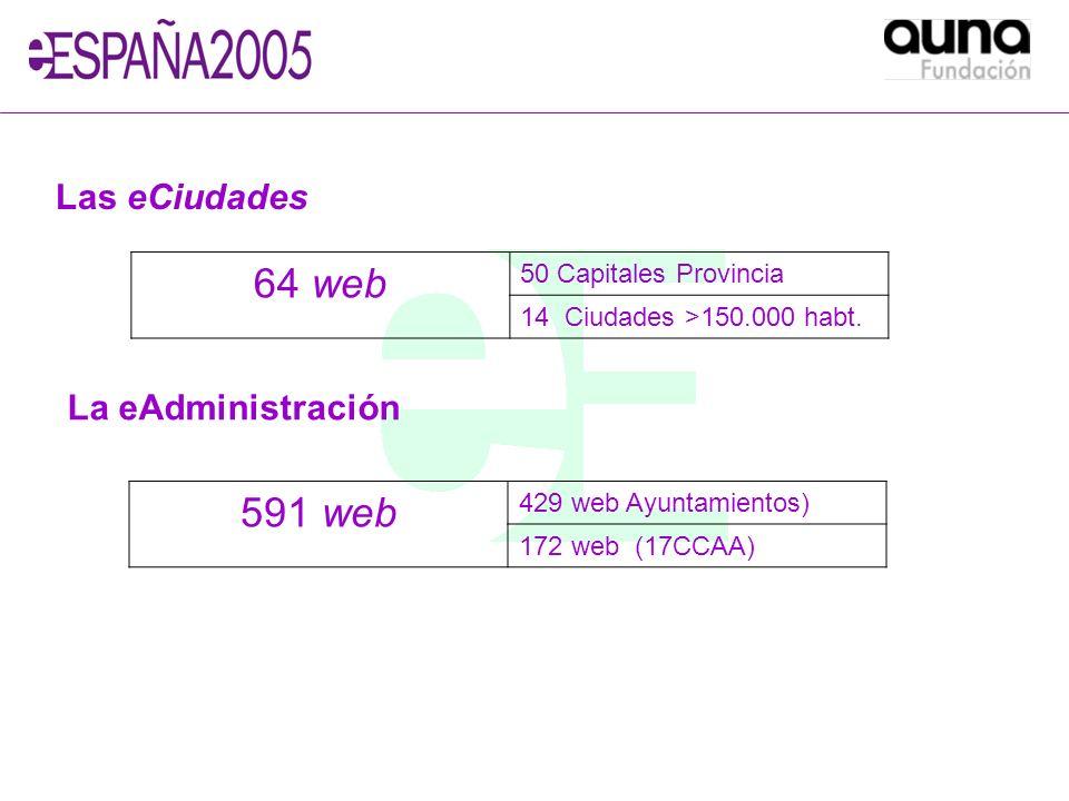 591 web 429 web Ayuntamientos) 172 web (17CCAA) Las eCiudades 64 web 50 Capitales Provincia 14 Ciudades >150.000 habt. La eAdministración