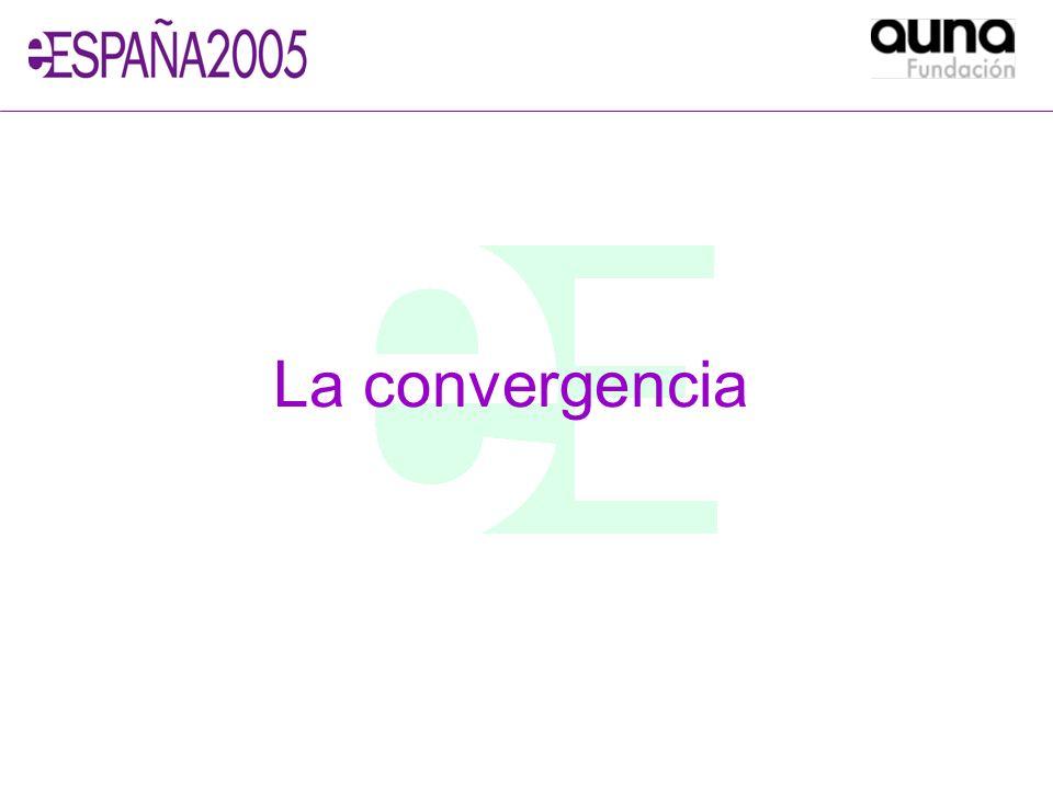 La convergencia