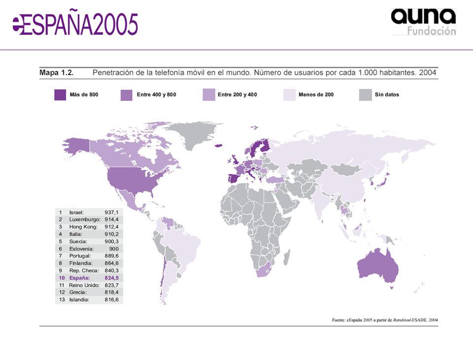 www.fundacionauna.org