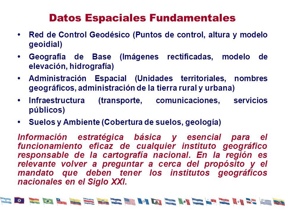 Datos Espaciales Fundamentales Red de Control Geodésico (Puntos de control, altura y modelo geoidial) Geografía de Base (Imágenes rectificadas, modelo