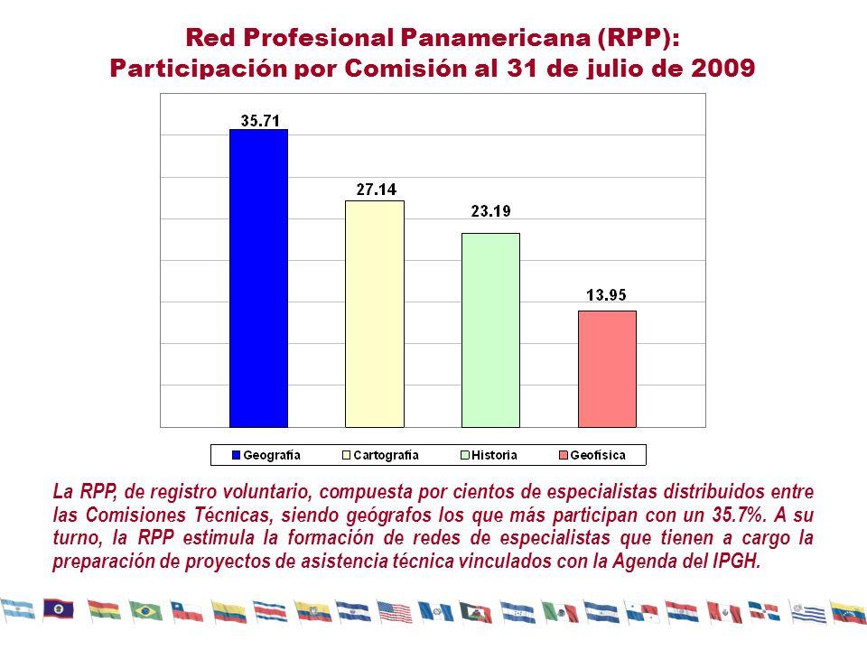Red Profesional Panamericana (RPP): Participación por Comisión al 31 de julio de 2009 La RPP, de registro voluntario, compuesta por cientos de especia