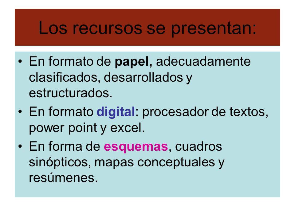 Los recursos se presentan: En formato de papel, adecuadamente clasificados, desarrollados y estructurados.
