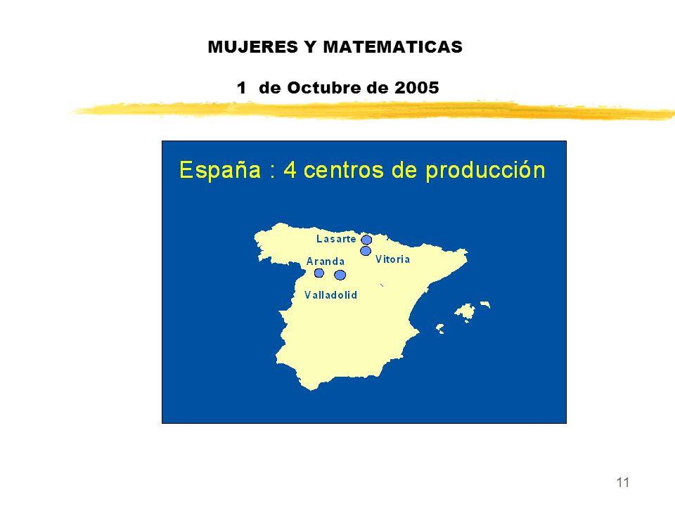 11 MUJERES Y MATEMATICAS 1 de Octubre de 2005