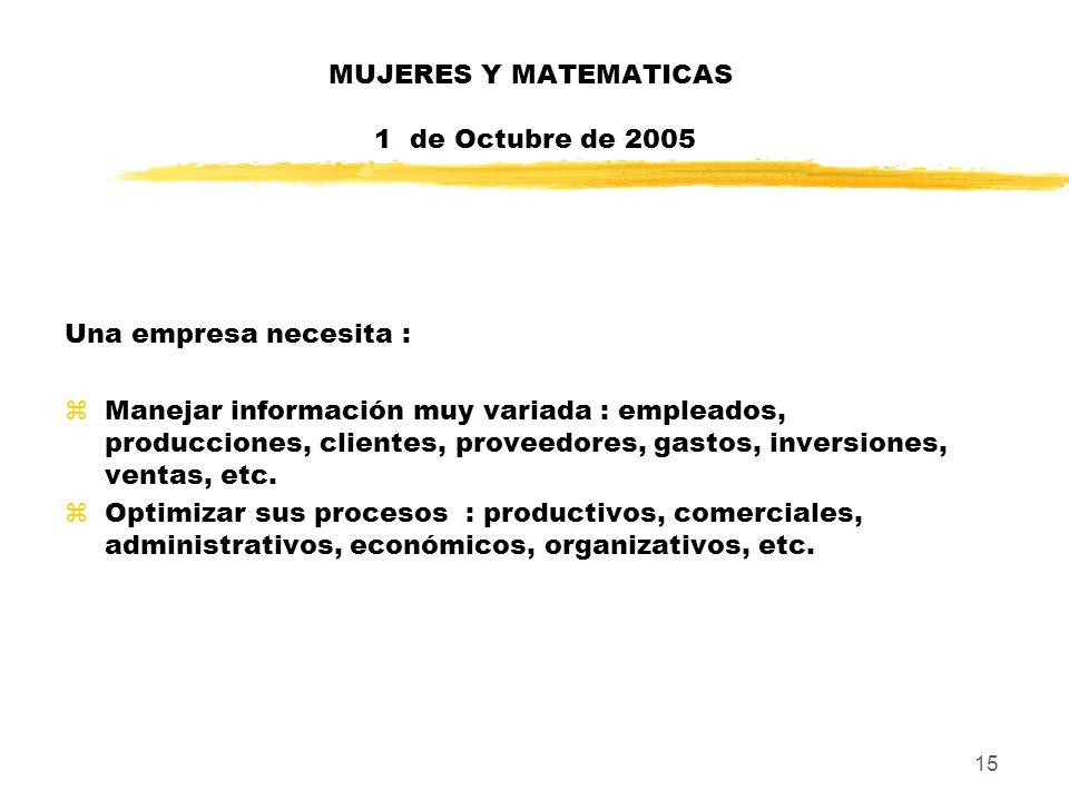 15 MUJERES Y MATEMATICAS 1 de Octubre de 2005 Una empresa necesita : zManejar información muy variada : empleados, producciones, clientes, proveedores