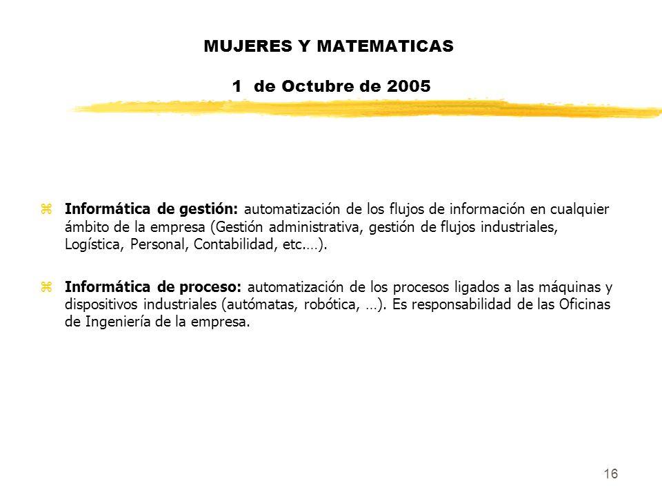 16 MUJERES Y MATEMATICAS 1 de Octubre de 2005 zInformática de gestión: automatización de los flujos de información en cualquier ámbito de la empresa (