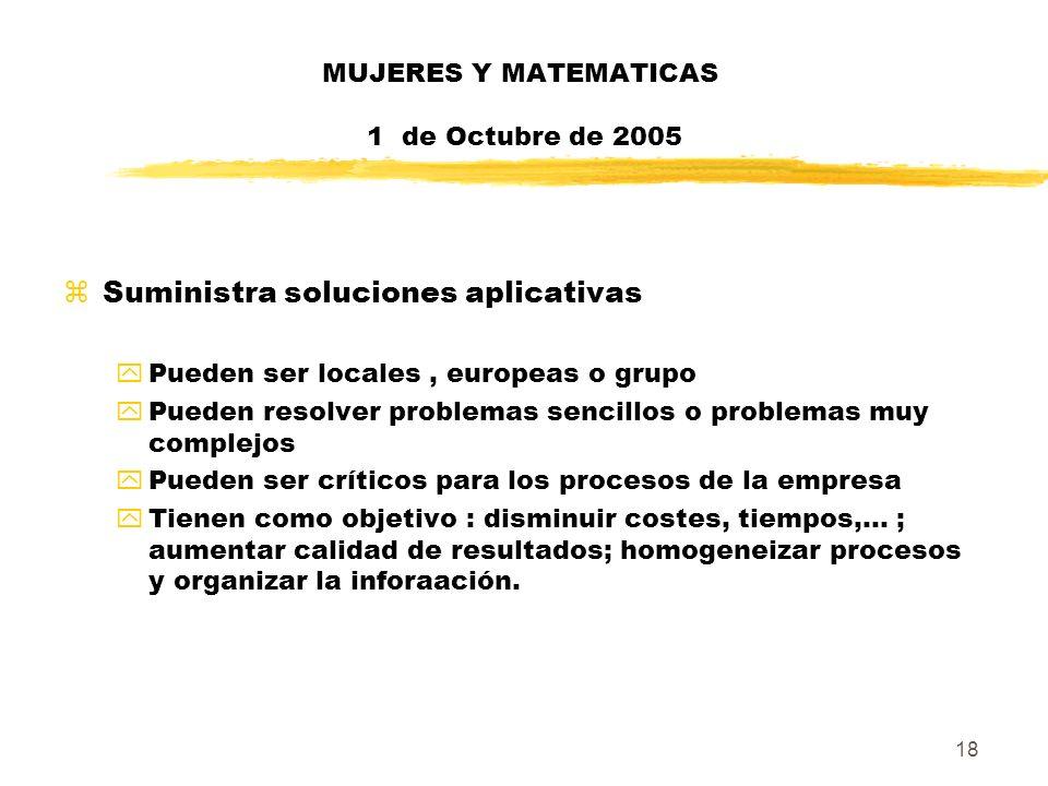 18 MUJERES Y MATEMATICAS 1 de Octubre de 2005 zSuministra soluciones aplicativas yPueden ser locales, europeas o grupo yPueden resolver problemas senc