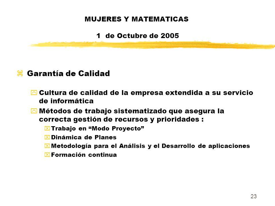23 MUJERES Y MATEMATICAS 1 de Octubre de 2005 zGarantía de Calidad yCultura de calidad de la empresa extendida a su servicio de informática yMétodos d