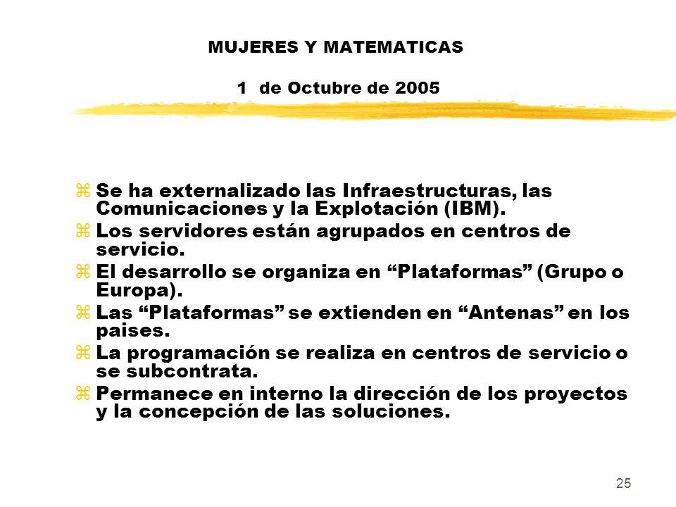 25 MUJERES Y MATEMATICAS 1 de Octubre de 2005 zSe ha externalizado las Infraestructuras, las Comunicaciones y la Explotación (IBM). zLos servidores es