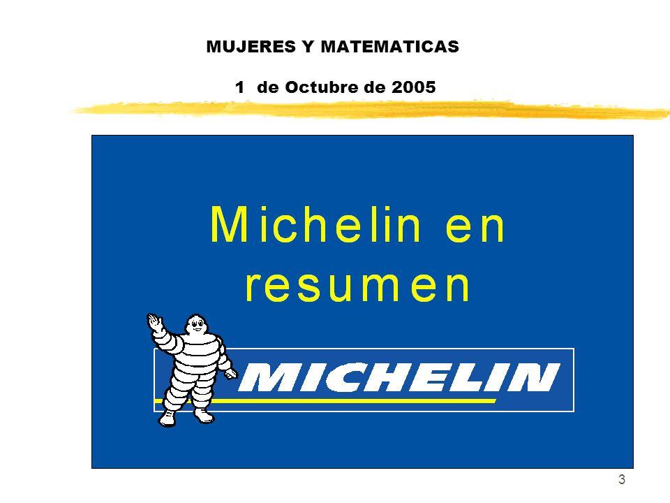 4 zEmpresa creada en 1889 en Clermont Ferrand por los hermanos Michelin zHoy, el grupo Michelin es una organización industrial y comercial : yCentros de producción : 80 fábricas en 19 países yCentros de tecnología y ensayos : en Europa, USA y Japón yPlantaciones de heveas (6) : Brasil y Nigeria yComercializa unos 15.000 productos por 170 países yEl grupo tiene alrededor de 130.000 empleados