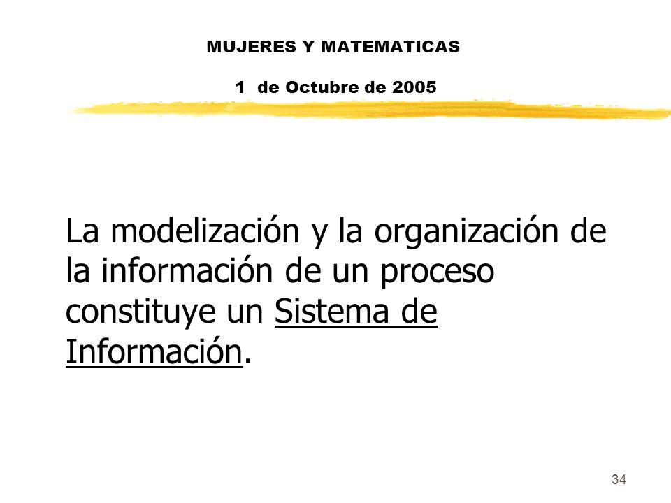 34 MUJERES Y MATEMATICAS 1 de Octubre de 2005 La modelización y la organización de la información de un proceso constituye un Sistema de Información.