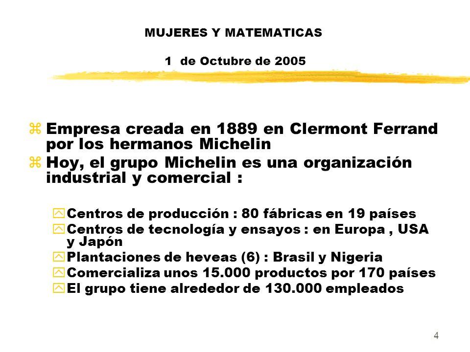 55 MUJERES Y MATEMATICAS 1 de Octubre de 2005 zEjemplos de un proyecto pueden ser : Desarrollar un nuevo producto o un nuevo proceso.
