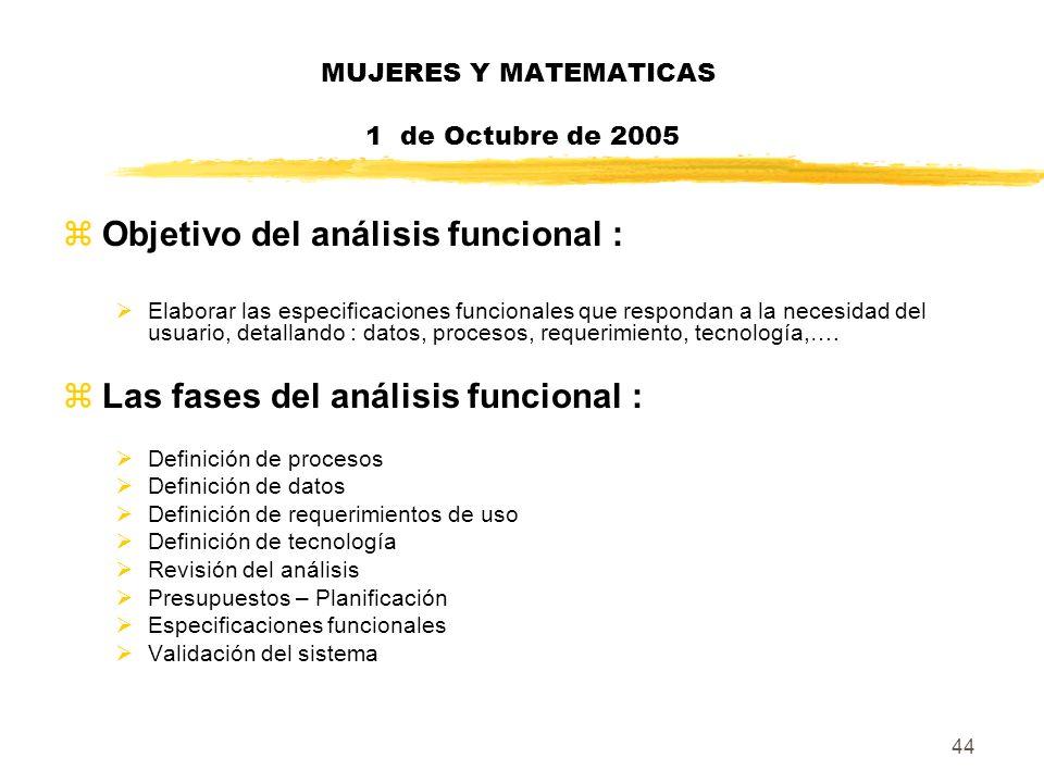 44 MUJERES Y MATEMATICAS 1 de Octubre de 2005 zObjetivo del análisis funcional : ØElaborar las especificaciones funcionales que respondan a la necesid
