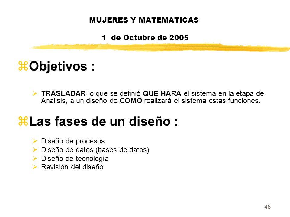 46 MUJERES Y MATEMATICAS 1 de Octubre de 2005 zObjetivos : TRASLADAR lo que se definió QUE HARA el sistema en la etapa de Análisis, a un diseño de COM