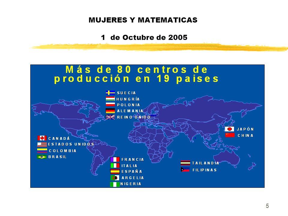 26 MUJERES Y MATEMATICAS 1 de Octubre de 2005 Plataforma (Ej : GS) Dominio 1 (Ej : SGEP) Dominio 2 (Ej : Personal) Antena 1 (España) Antena 2 (Italia)