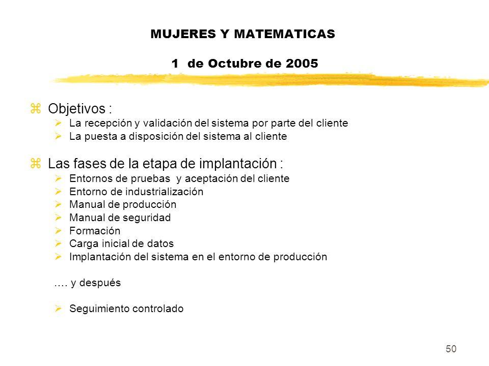 50 MUJERES Y MATEMATICAS 1 de Octubre de 2005 zObjetivos : La recepción y validación del sistema por parte del cliente La puesta a disposición del sis