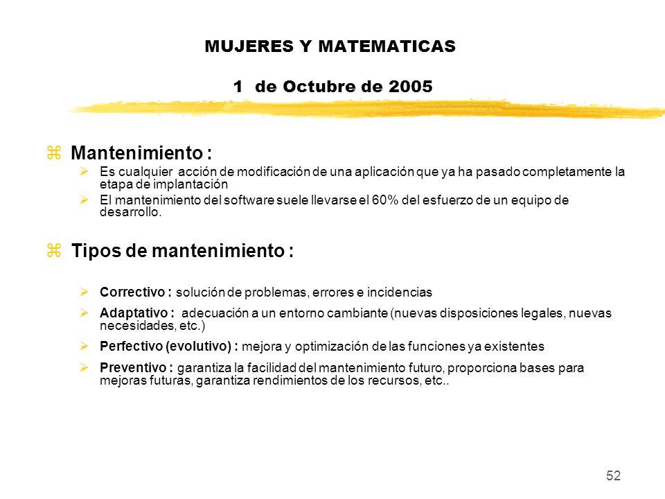 52 MUJERES Y MATEMATICAS 1 de Octubre de 2005 zMantenimiento : Es cualquier acción de modificación de una aplicación que ya ha pasado completamente la