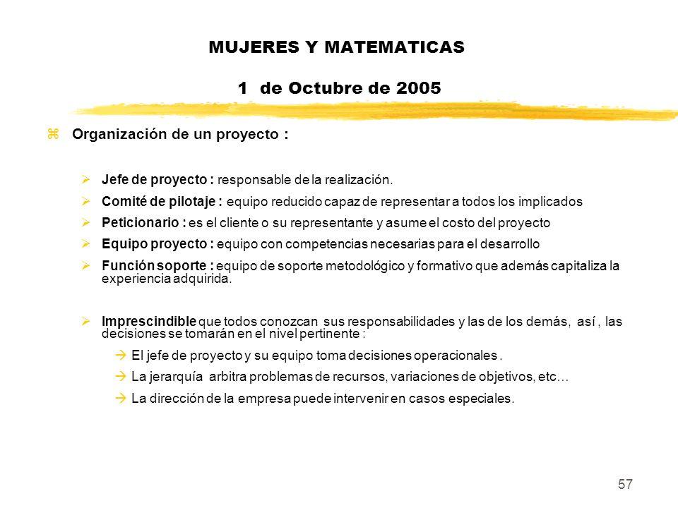 57 MUJERES Y MATEMATICAS 1 de Octubre de 2005 zOrganización de un proyecto : Jefe de proyecto : responsable de la realización. Comité de pilotaje : eq