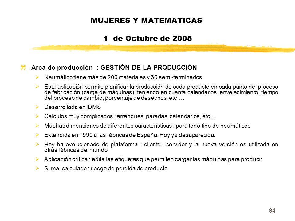64 MUJERES Y MATEMATICAS 1 de Octubre de 2005 zArea de producción : GESTIÓN DE LA PRODUCCIÓN Neumático tiene más de 200 materiales y 30 semi-terminado