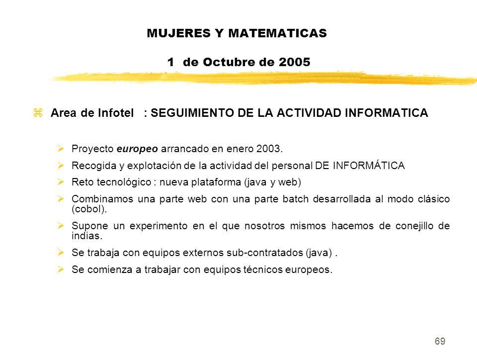 69 MUJERES Y MATEMATICAS 1 de Octubre de 2005 zArea de Infotel : SEGUIMIENTO DE LA ACTIVIDAD INFORMATICA Proyecto europeo arrancado en enero 2003. Rec