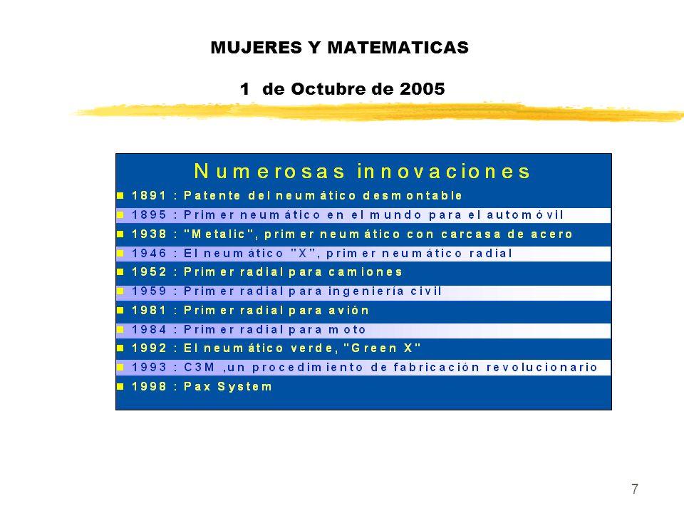 68 MUJERES Y MATEMATICAS 1 de Octubre de 2005 zExperiencias internacionales : P01 y EURO (area de administración) zP01 : Primer intento de despliegue (1998) de una solución única a nivel grupo para el área de administración : contabilidad, finanzas, compras y almacenes.