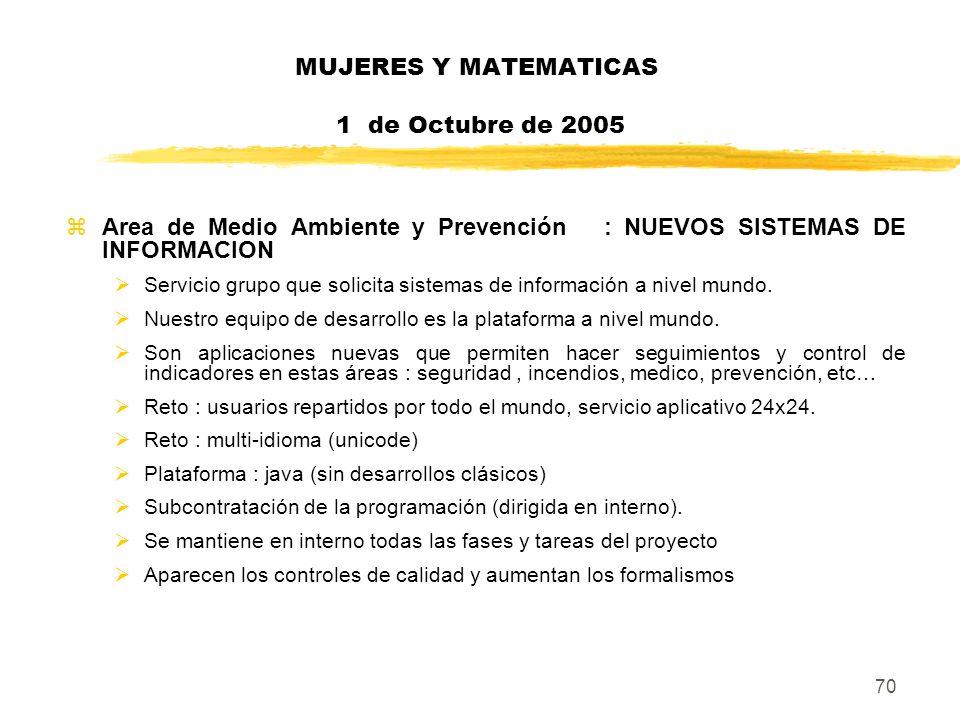 70 MUJERES Y MATEMATICAS 1 de Octubre de 2005 zArea de Medio Ambiente y Prevención : NUEVOS SISTEMAS DE INFORMACION Servicio grupo que solicita sistem