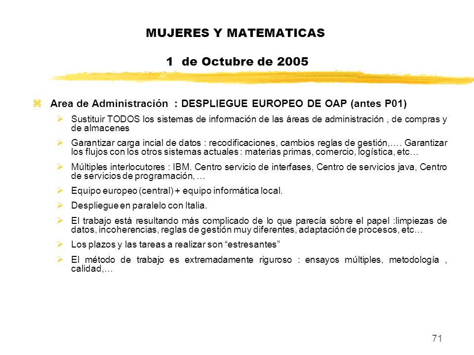 71 MUJERES Y MATEMATICAS 1 de Octubre de 2005 zArea de Administración : DESPLIEGUE EUROPEO DE OAP (antes P01) Sustituir TODOS los sistemas de informac