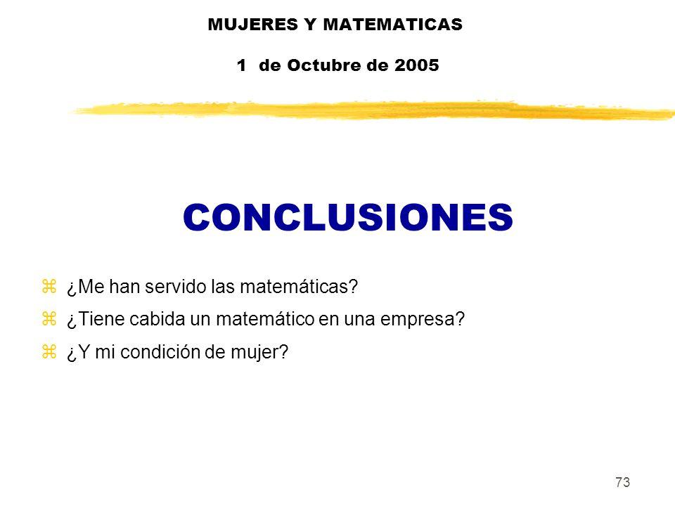 73 MUJERES Y MATEMATICAS 1 de Octubre de 2005 CONCLUSIONES z¿Me han servido las matemáticas? z¿Tiene cabida un matemático en una empresa? z¿Y mi condi