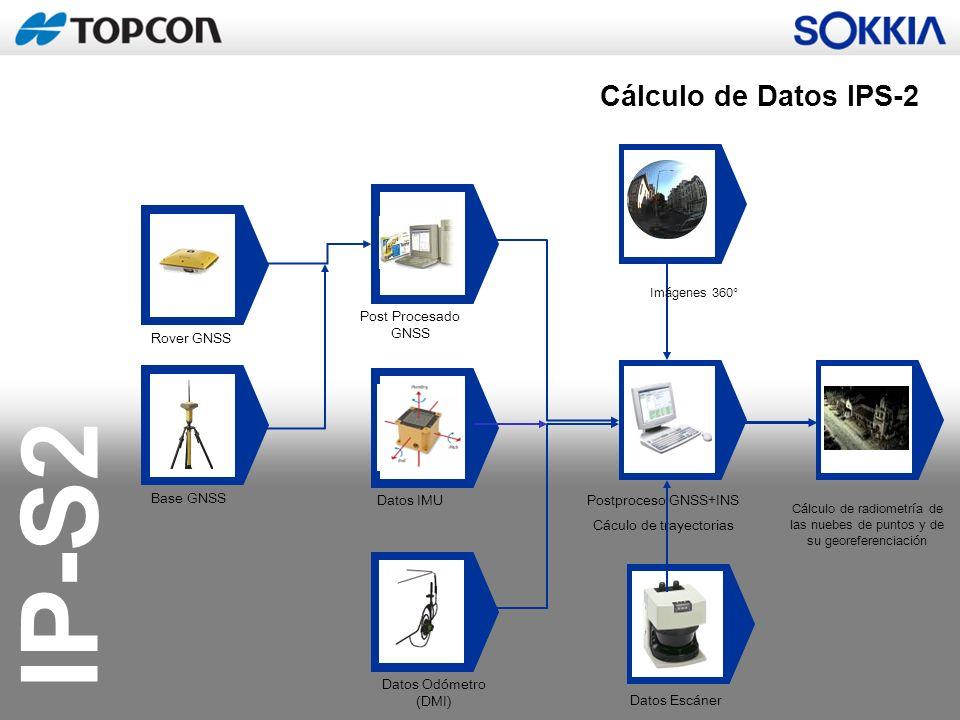 IP-S2 Rover GNSS Base GNSS Post Procesado GNSS Datos IMU Datos Odómetro (DMI) Postproceso GNSS+INS Cáculo de trayectorias Cálculo de radiometría de la