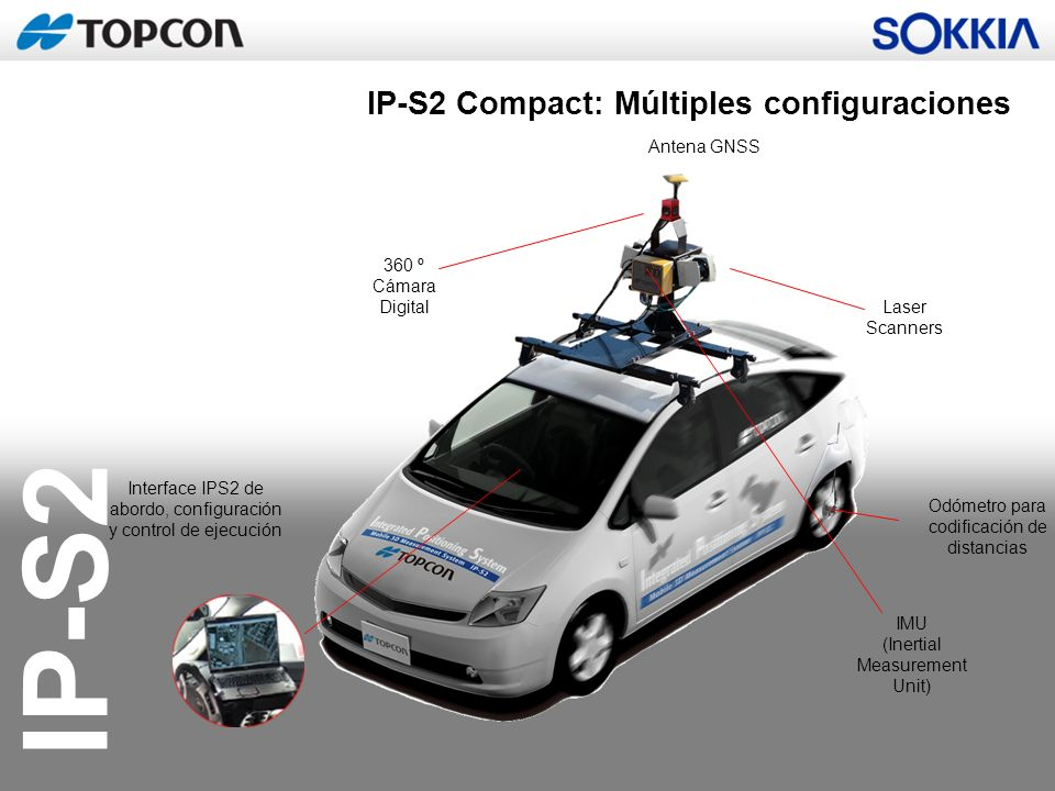 IP-S2 IP-S2 Compact: Múltiples configuraciones 360 º Cámara Digital Antena GNSS Laser Scanners IMU (Inertial Measurement Unit) Interface IPS2 de abord