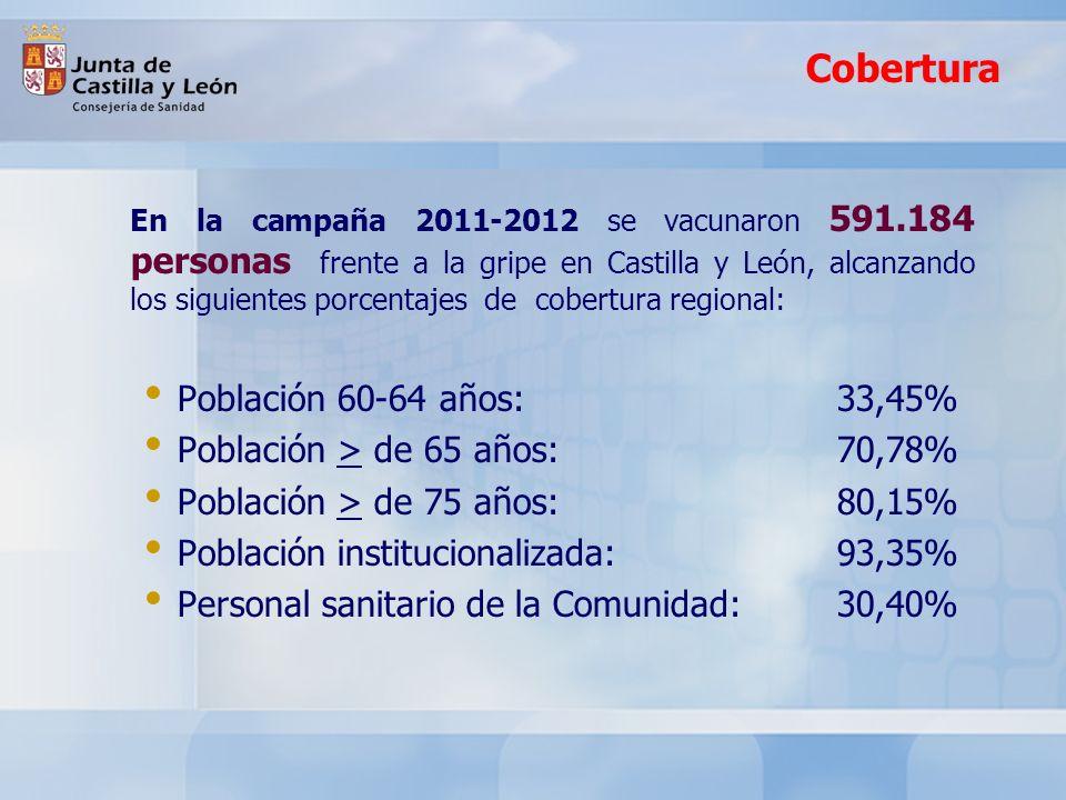 Castilla y León ocupa el primer puesto en cobertura de vacunación antigripal en población igual o mayor de 65 años Campaña 2011-2012 Fuente: Ministerio de Sanidad, Servicios Sociales e Igualdad