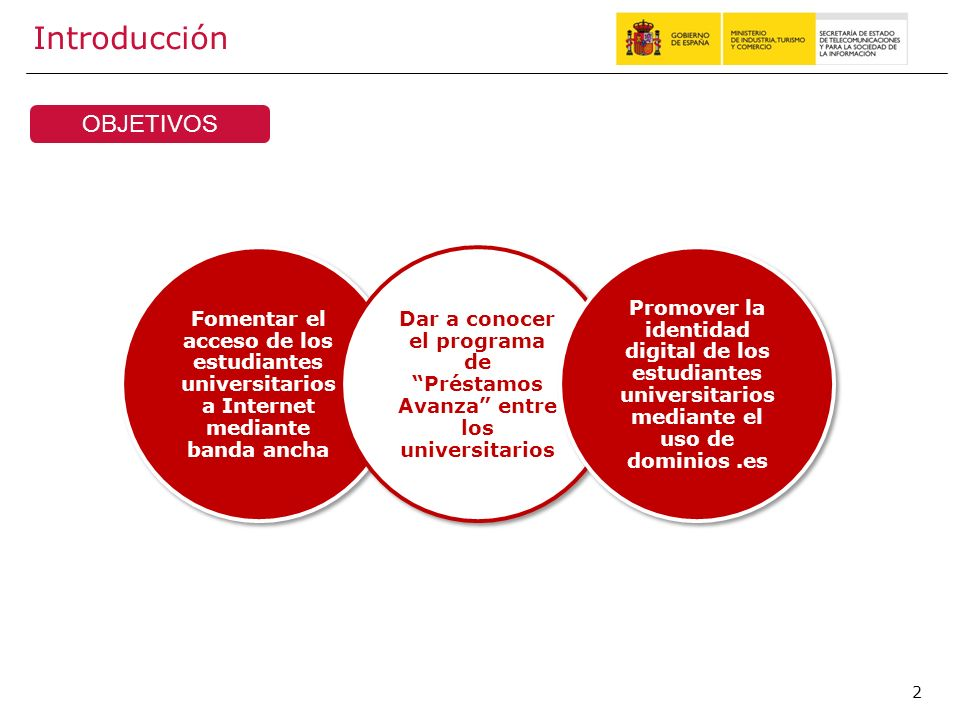 2 Introducción OBJETIVOS Fomentar el acceso de los estudiantes universitarios a Internet mediante banda ancha Dar a conocer el programa de Préstamos A