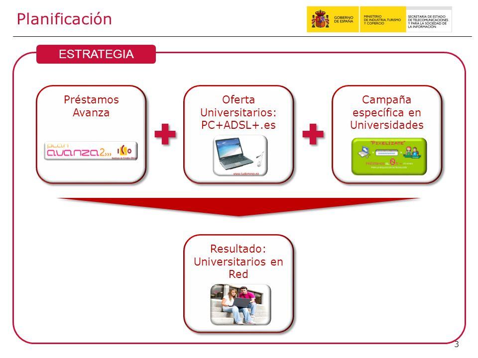 3 Planificación Oferta Universitarios: PC+ADSL+.es Oferta Universitarios: PC+ADSL+.es Préstamos Avanza Campaña específica en Universidades Resultado: