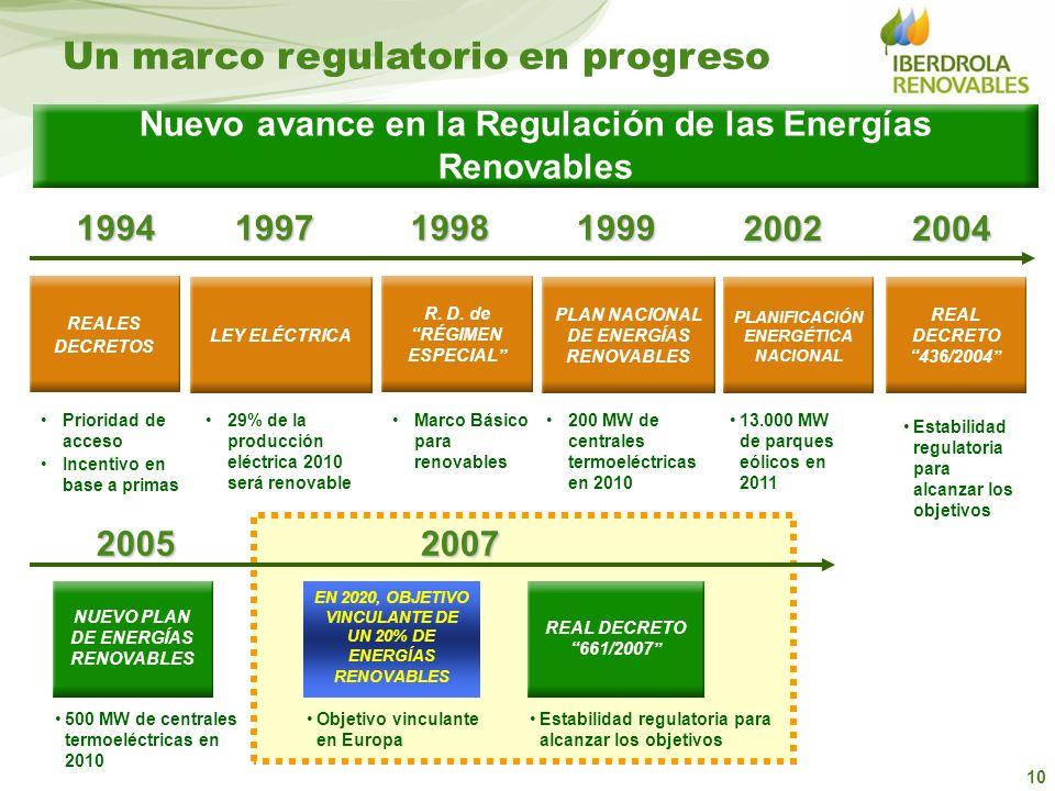 10 LEY ELÉCTRICA 1997 Un marco regulatorio en progreso Nuevo avance en la Regulación de las Energías Renovables 29% de la producción eléctrica 2010 se