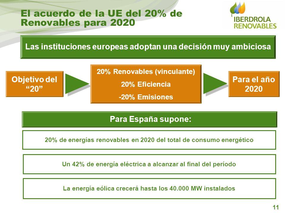 11 El acuerdo de la UE del 20% de Renovables para 2020 Las instituciones europeas adoptan una decisión muy ambiciosa Objetivo del 20 20% Renovables (v