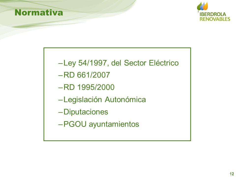 12 Normativa –Ley 54/1997, del Sector Eléctrico –RD 661/2007 –RD 1995/2000 –Legislación Autonómica –Diputaciones –PGOU ayuntamientos