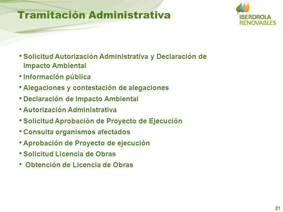21 Tramitación Administrativa Solicitud Autorización Administrativa y Declaración de Impacto Ambiental Información pública Alegaciones y contestación