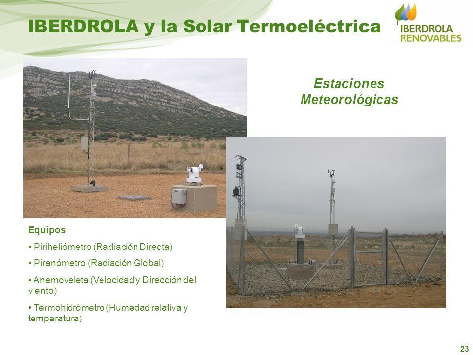 23 IBERDROLA y la Solar Termoeléctrica Estaciones Meteorológicas Equipos Piriheliómetro (Radiación Directa) Piranómetro (Radiación Global) Anemoveleta