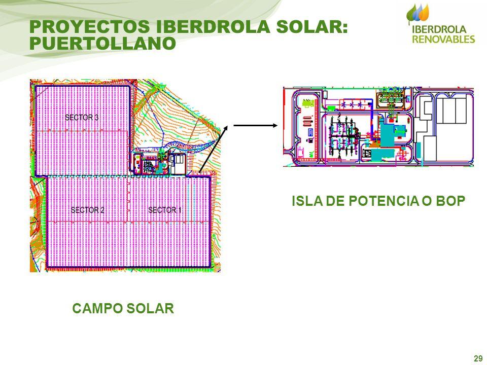 29 PROYECTOS IBERDROLA SOLAR: PUERTOLLANO ISLA DE POTENCIA O BOP CAMPO SOLAR