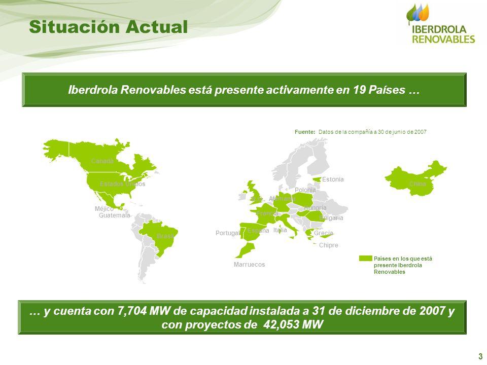 3 Situación Actual Fuente: Datos de la compañía a 30 de junio de 2007 Países en los que está presente Iberdrola Renovables China Estados Unidos Méjico