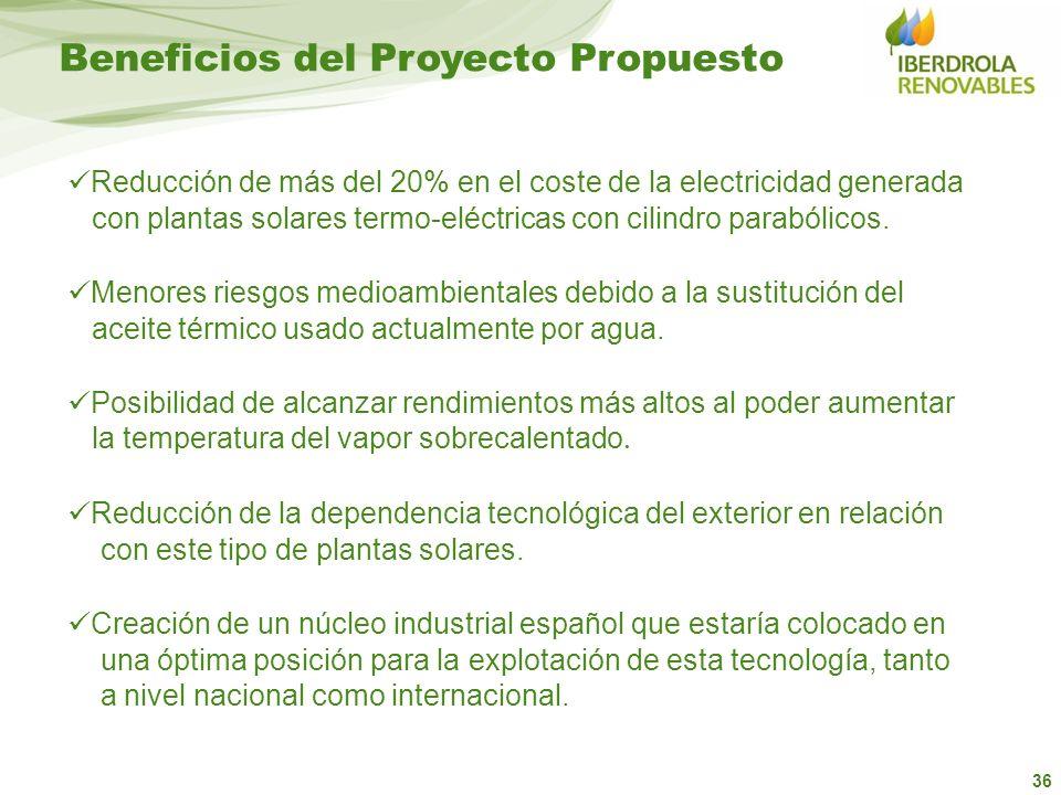 36 Beneficios del Proyecto Propuesto Reducción de más del 20% en el coste de la electricidad generada con plantas solares termo-eléctricas con cilindr