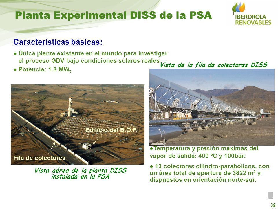 38 Características básicas: Única planta existente en el mundo para investigar el proceso GDV bajo condiciones solares reales Potencia: 1.8 MW t Tempe