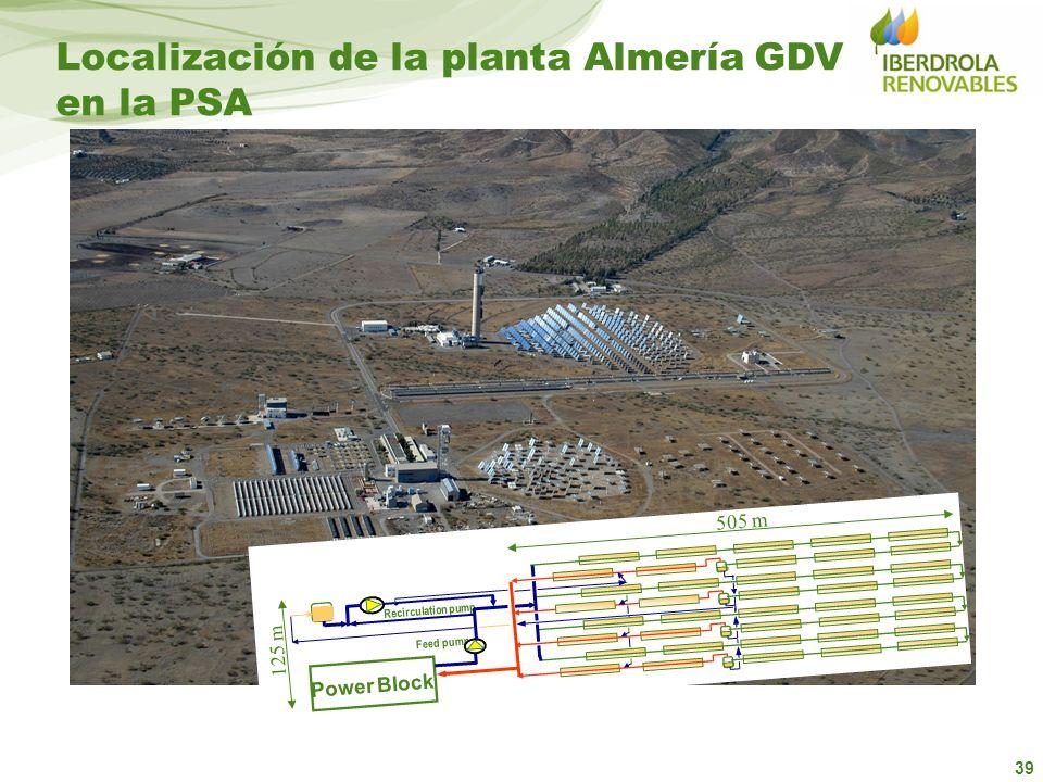39 Localización de la planta Almería GDV en la PSA