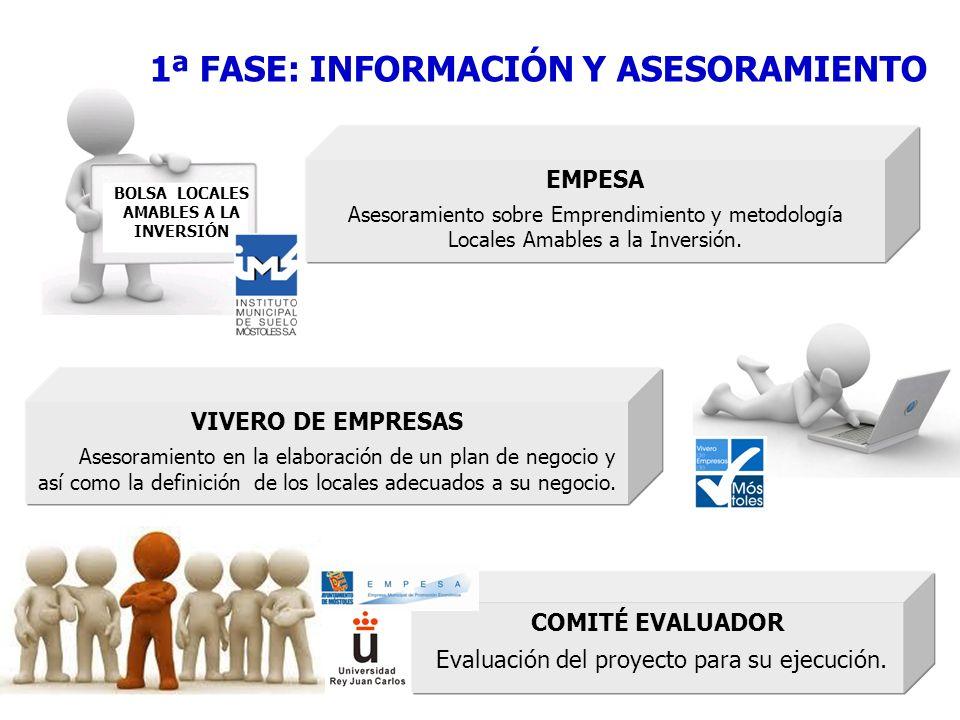 EMPRENDEDOR/ PROPIETARIO LOCAL Negociación según bases sobre el arrendamiento del Local.