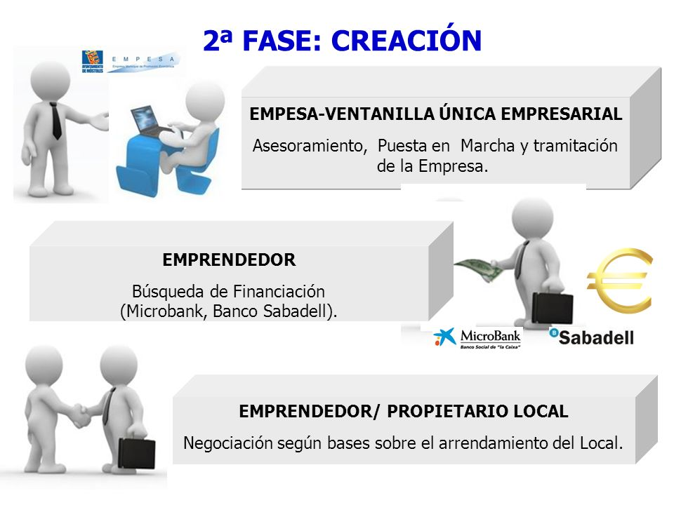 VIVERO DE EMPRESAS Formación Empresarial y Experiencia de Expertos.