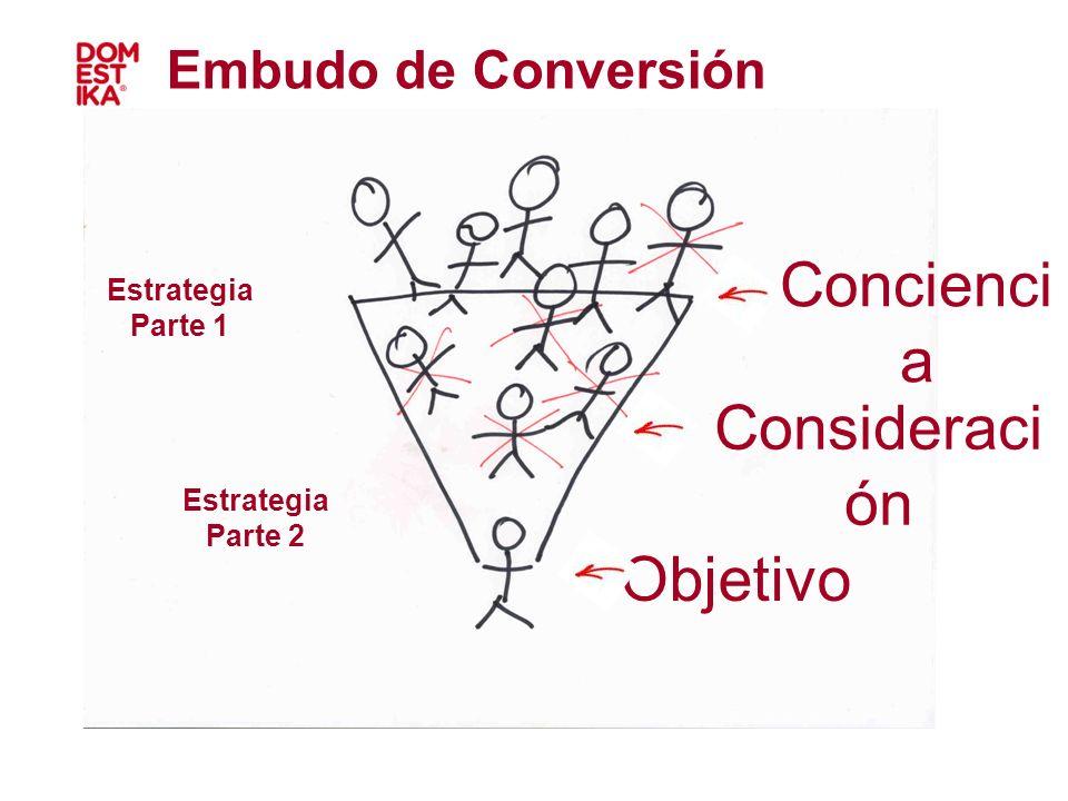 Estrategia Parte 1 Concienci a Consideraci ón Objetivo Embudo de Conversión Estrategia Parte 2