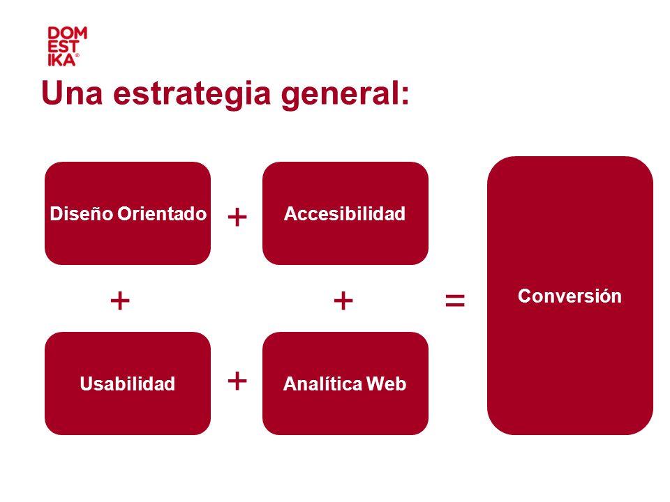 Diseño Orientado Usabilidad Accesibilidad Analítica Web Conversión ++ + + = Una estrategia general: