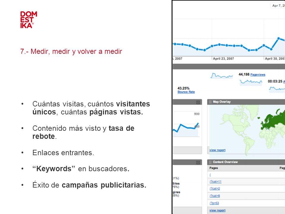 IMAGEN 7.- Medir, medir y volver a medir Cuántas visitas, cuántos visitantes únicos, cuántas páginas vistas. Contenido más visto y tasa de rebote. Enl