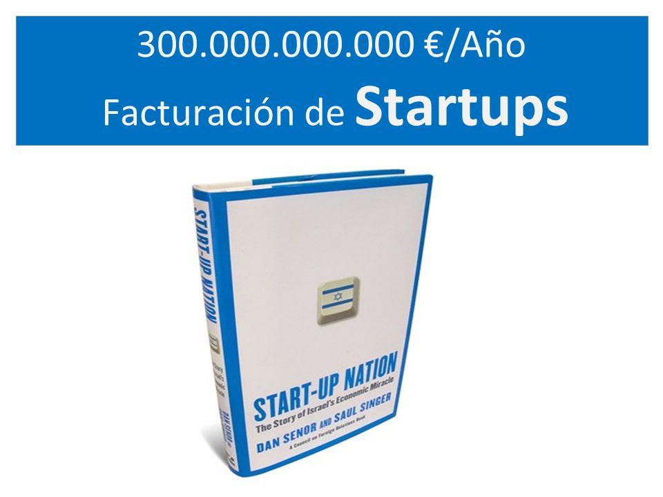 300.000.000.000 /Año Facturación de Startups