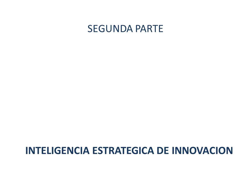 SEGUNDA PARTE INTELIGENCIA ESTRATEGICA DE INNOVACION