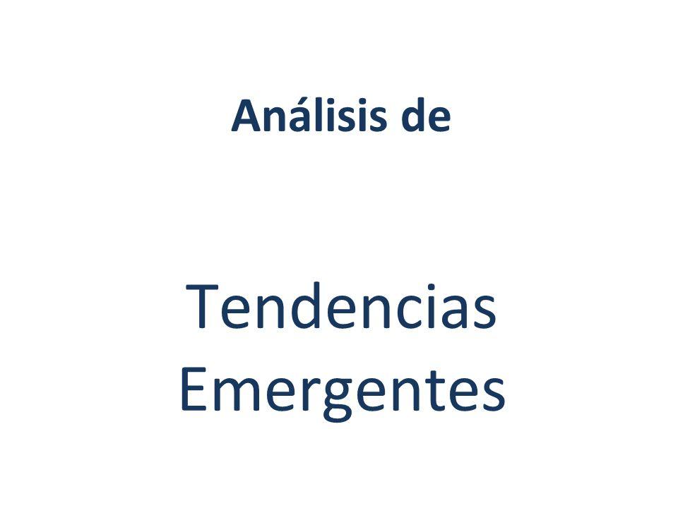 Análisis de Tendencias Emergentes